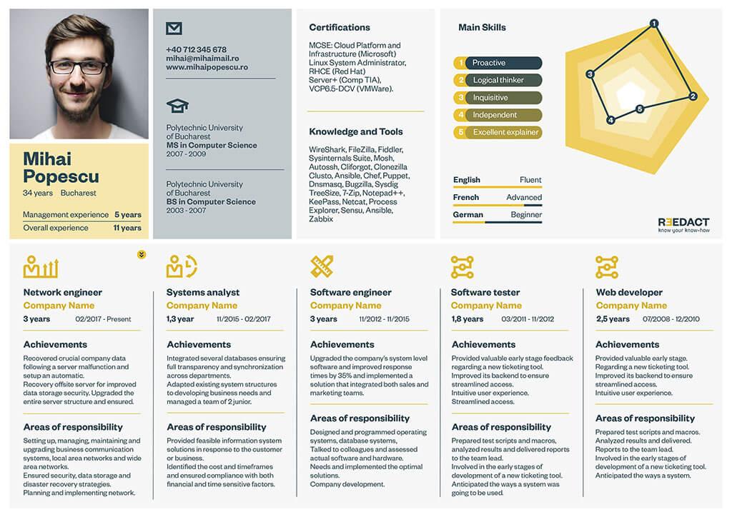 One page resume senior